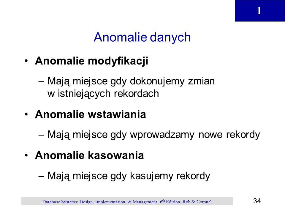Anomalie danych Anomalie modyfikacji Anomalie wstawiania