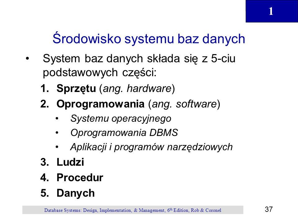 Środowisko systemu baz danych