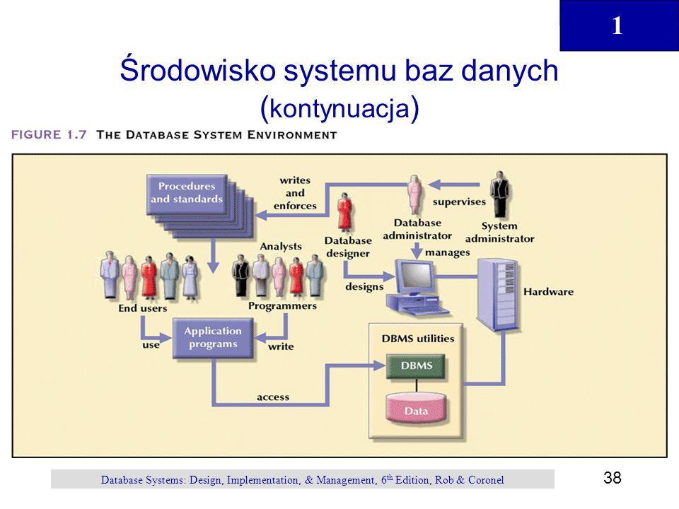 Środowisko systemu baz danych (kontynuacja)