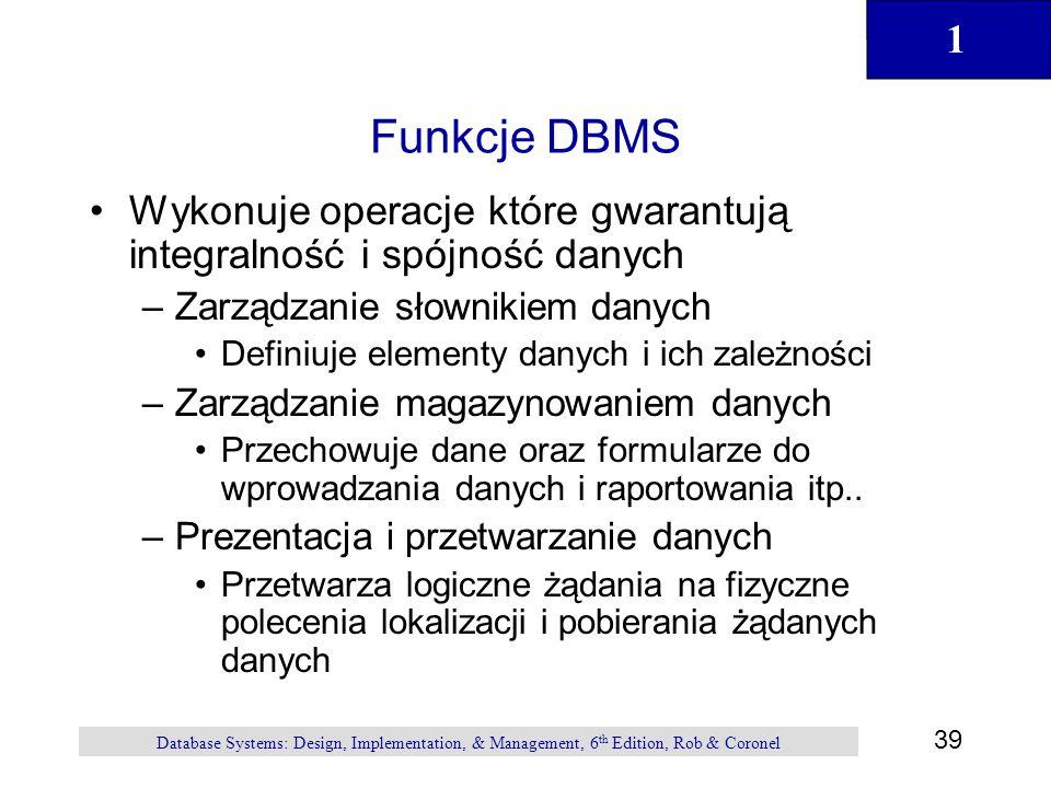 Funkcje DBMS Wykonuje operacje które gwarantują integralność i spójność danych. Zarządzanie słownikiem danych.