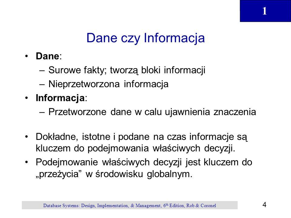 Dane czy Informacja Dane: Surowe fakty; tworzą bloki informacji