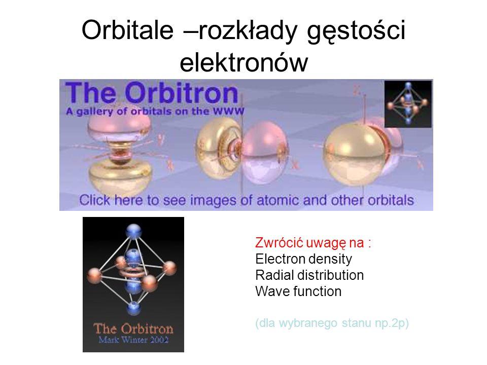 Orbitale –rozkłady gęstości elektronów
