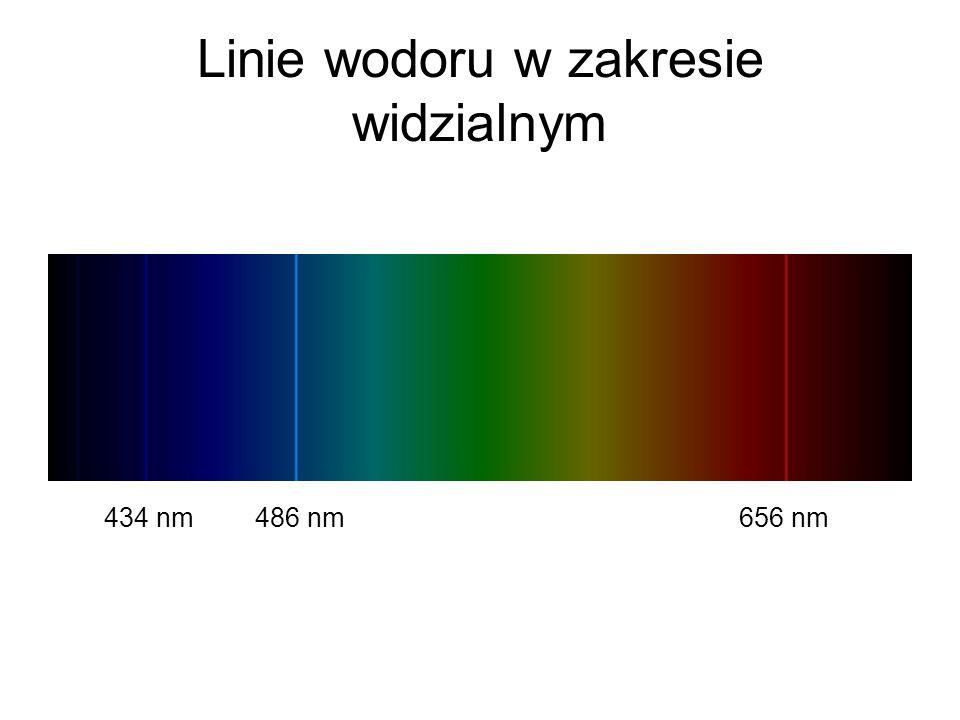 Linie wodoru w zakresie widzialnym