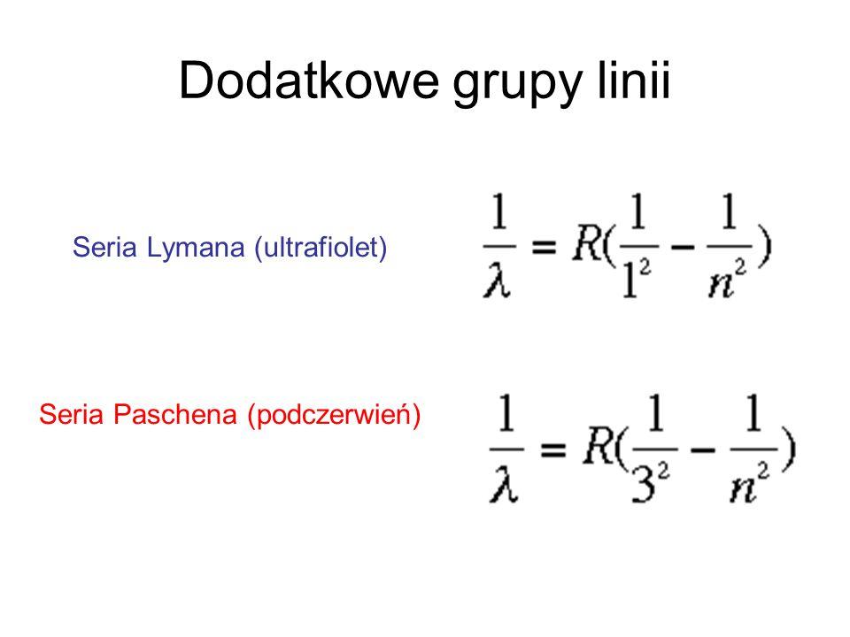 Dodatkowe grupy linii Seria Lymana (ultrafiolet)