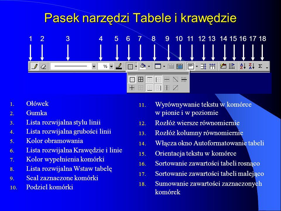 Pasek narzędzi Tabele i krawędzie