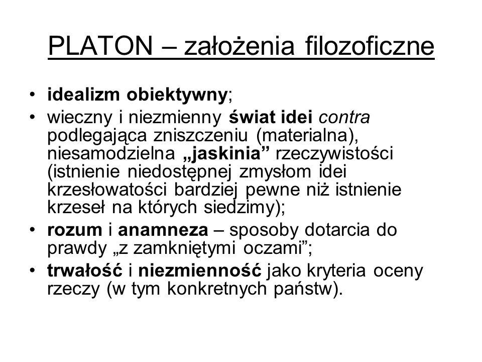 PLATON – założenia filozoficzne