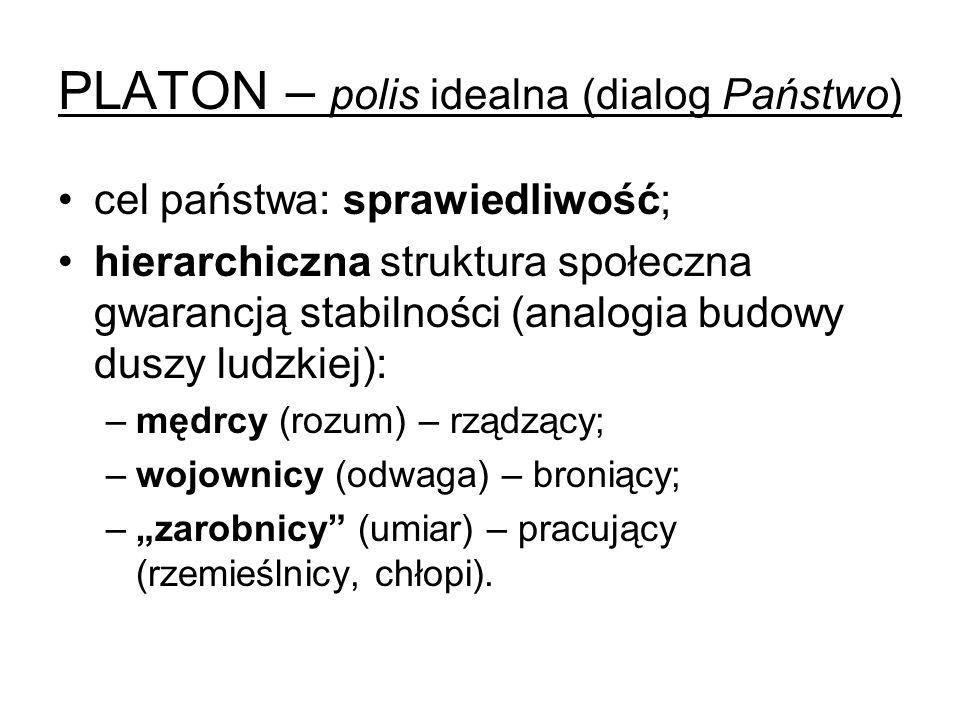 PLATON – polis idealna (dialog Państwo)
