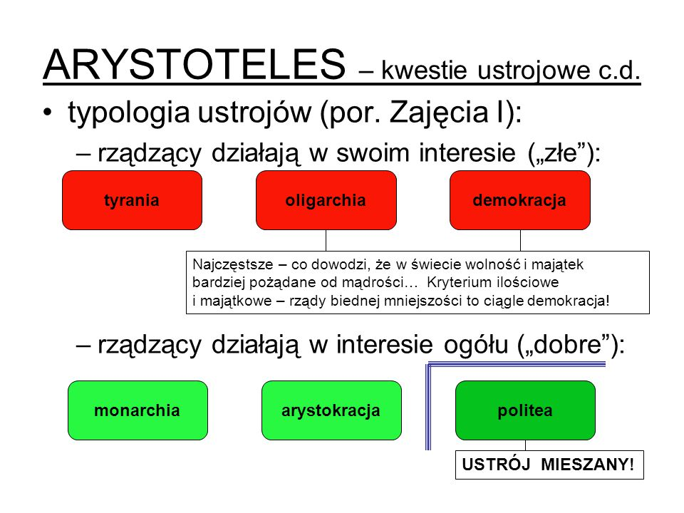 ARYSTOTELES – kwestie ustrojowe c.d.