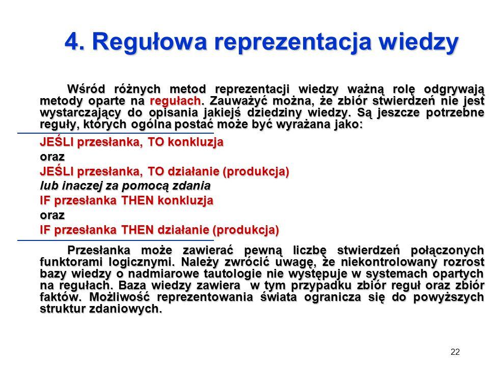 4. Regułowa reprezentacja wiedzy