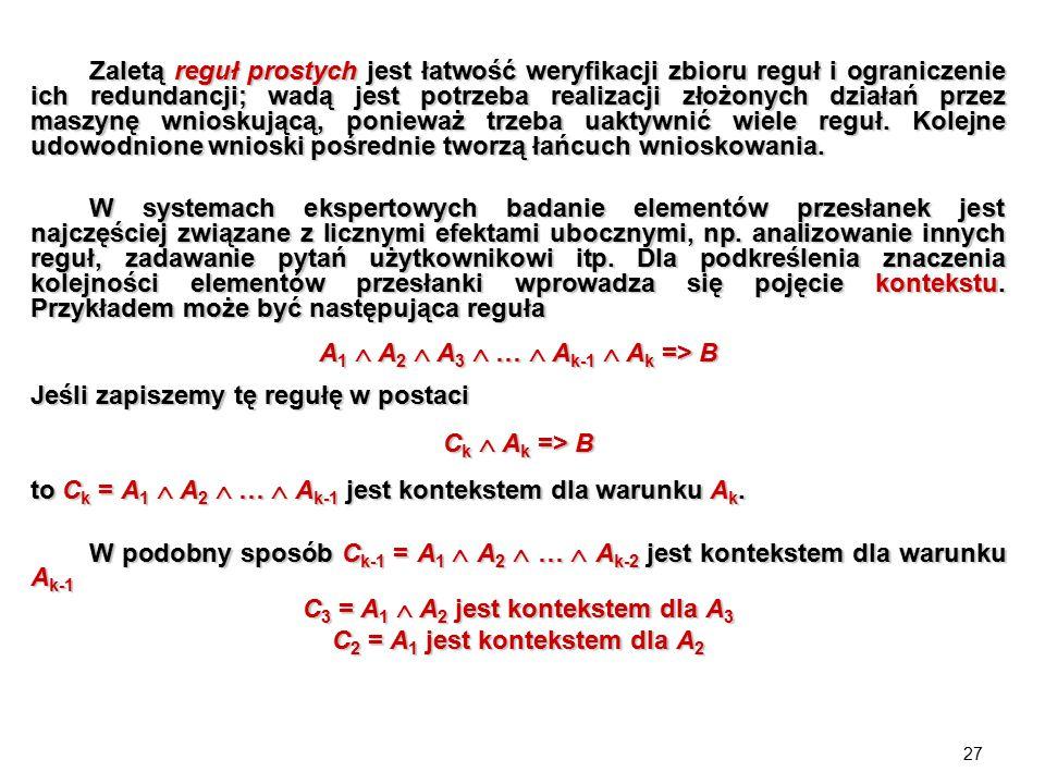 A1  A2  A3  …  Ak-1  Ak => B C2 = A1 jest kontekstem dla A2