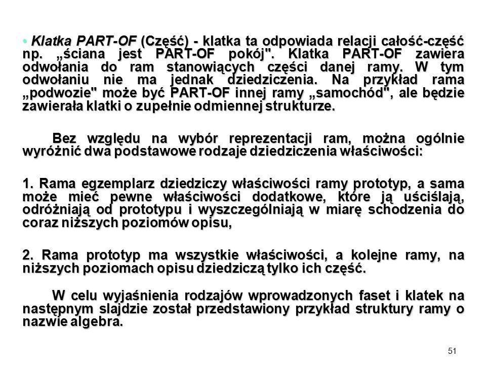 Klatka PART-OF (Część) - klatka ta odpowiada relacji całość-część np