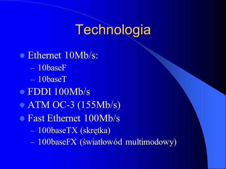 Technologia Ethernet 10Mb/s: FDDI 100Mb/s ATM OC-3 (155Mb/s)