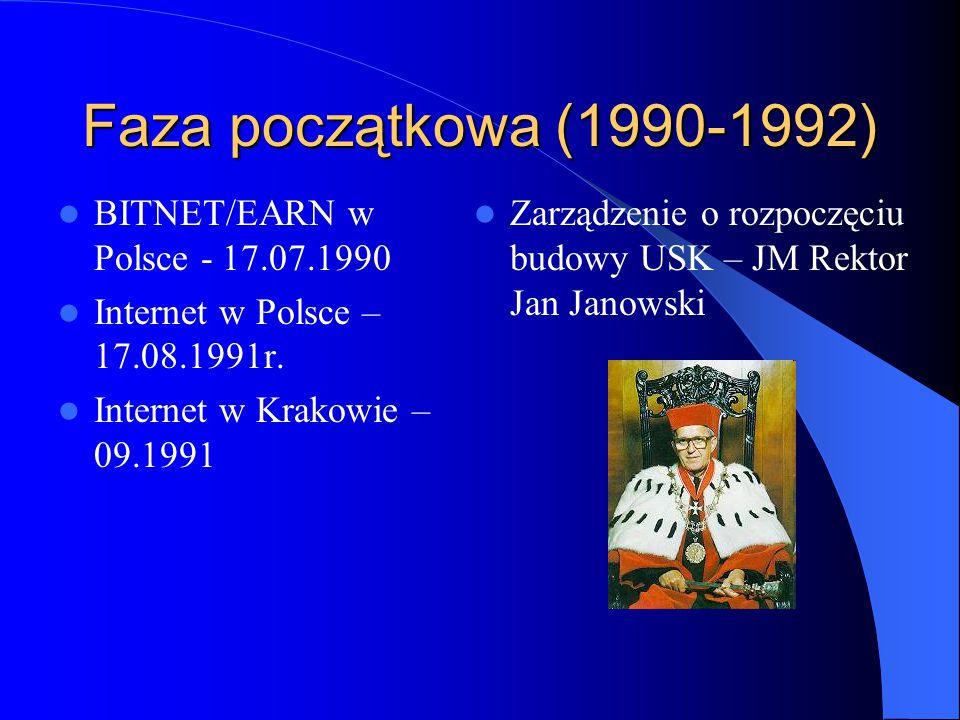 Faza początkowa (1990-1992) BITNET/EARN w Polsce - 17.07.1990