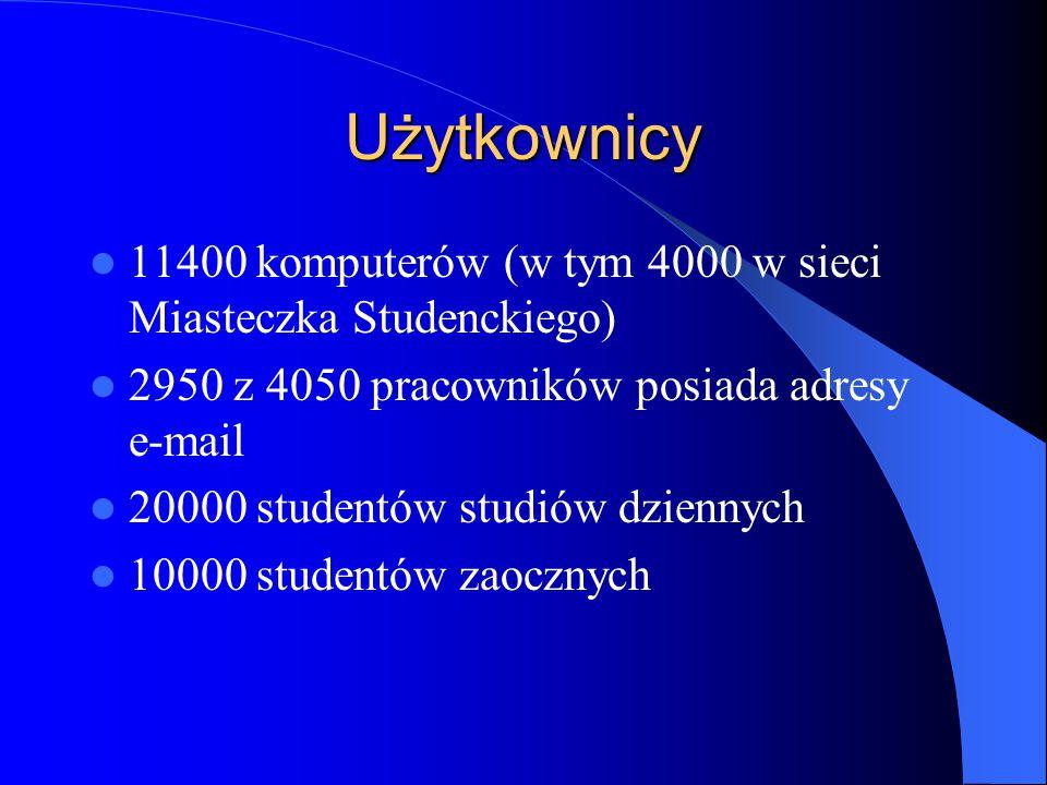 Użytkownicy 11400 komputerów (w tym 4000 w sieci Miasteczka Studenckiego) 2950 z 4050 pracowników posiada adresy e-mail.