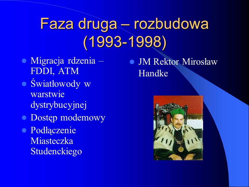 Faza druga – rozbudowa (1993-1998)