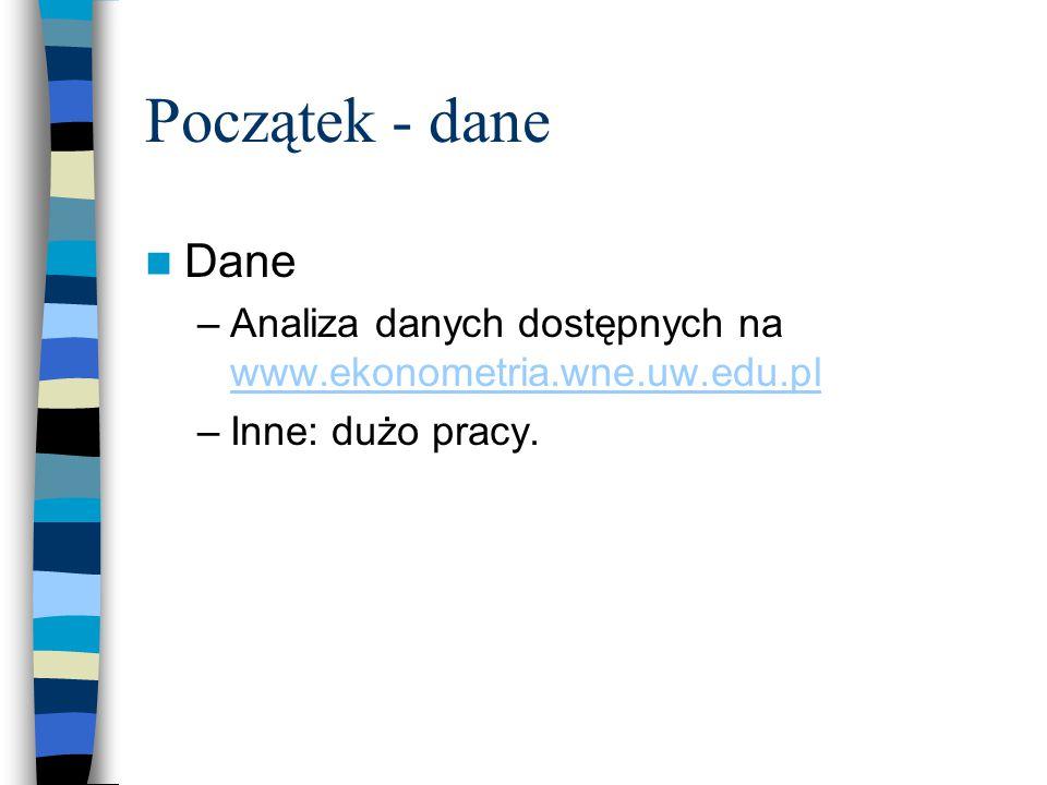 Początek - dane Dane Analiza danych dostępnych na www.ekonometria.wne.uw.edu.pl Inne: dużo pracy.