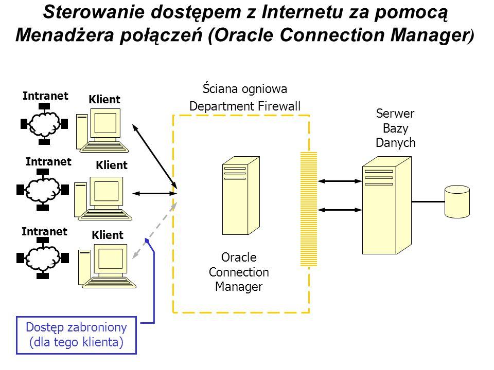 Sterowanie dostępem z Internetu za pomocą Menadżera połączeń (Oracle Connection Manager)