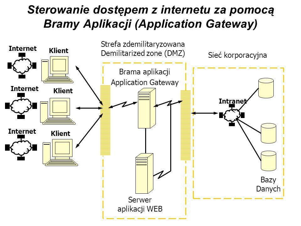 Sterowanie dostępem z internetu za pomocą Bramy Aplikacji (Application Gateway)