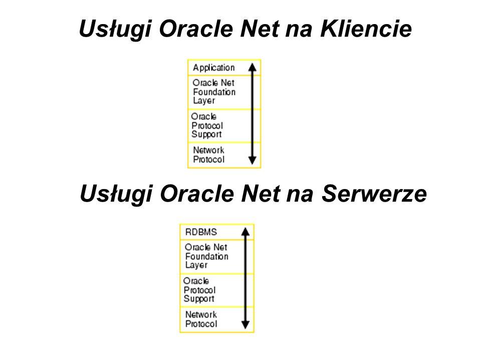 Usługi Oracle Net na Kliencie