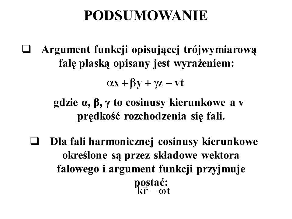 PODSUMOWANIE Argument funkcji opisującej trójwymiarową falę płaską opisany jest wyrażeniem: