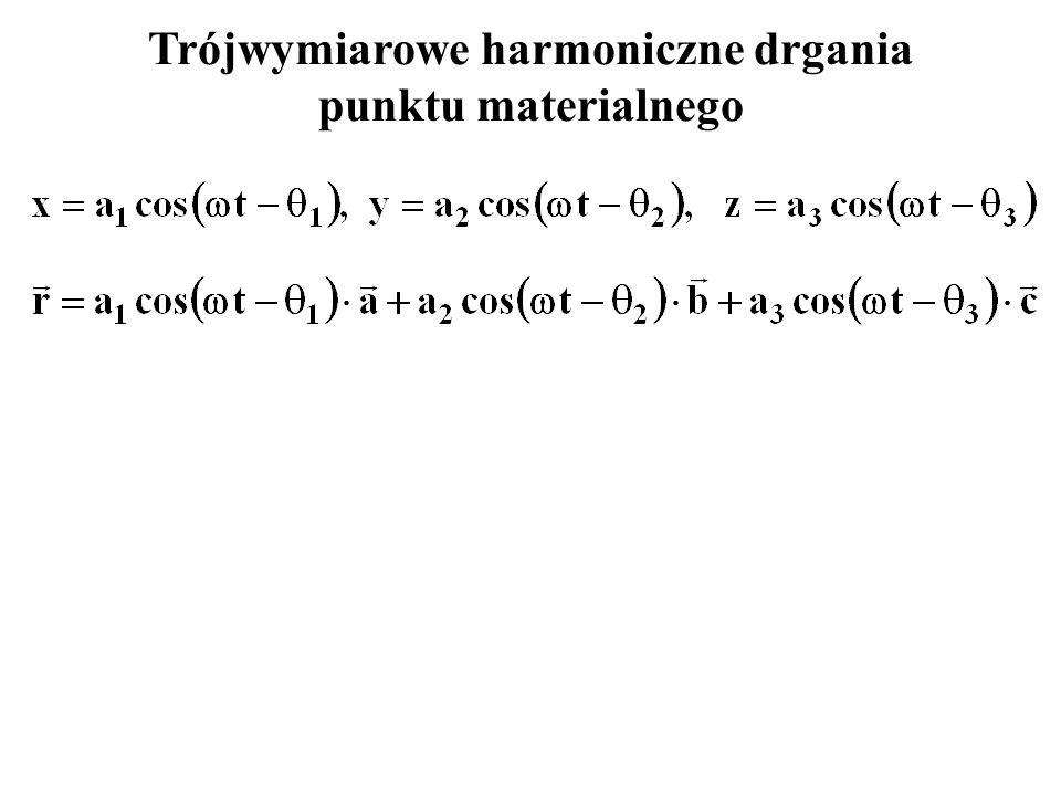 Trójwymiarowe harmoniczne drgania punktu materialnego