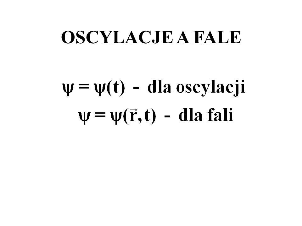 OSCYLACJE A FALE