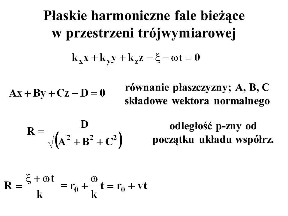 Płaskie harmoniczne fale bieżące w przestrzeni trójwymiarowej