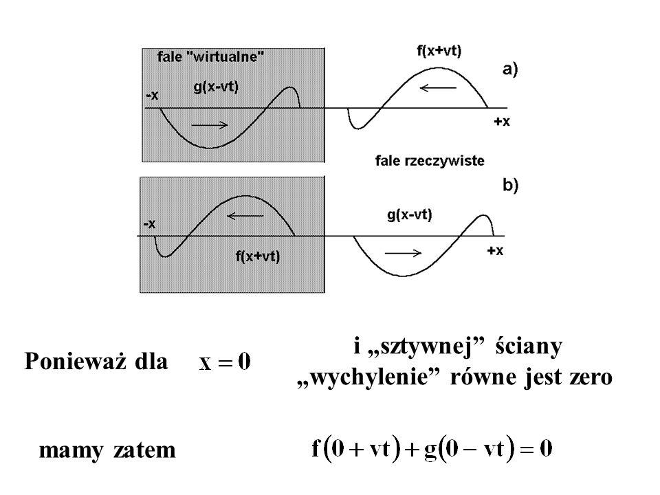"""i """"sztywnej ściany """"wychylenie równe jest zero"""