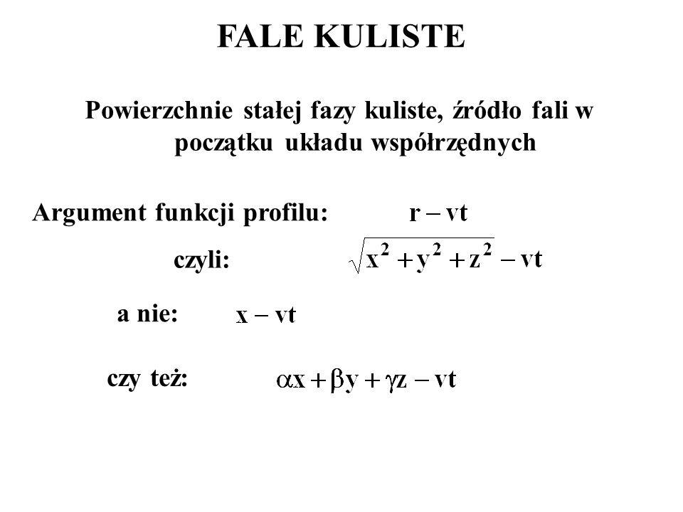 Argument funkcji profilu: