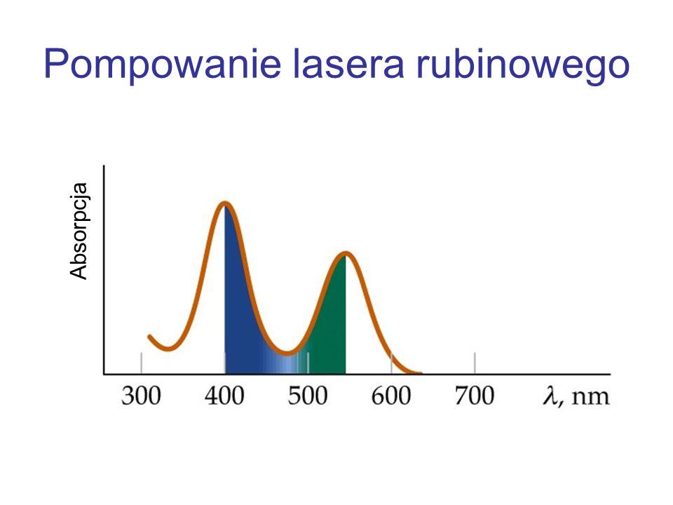 Pompowanie lasera rubinowego