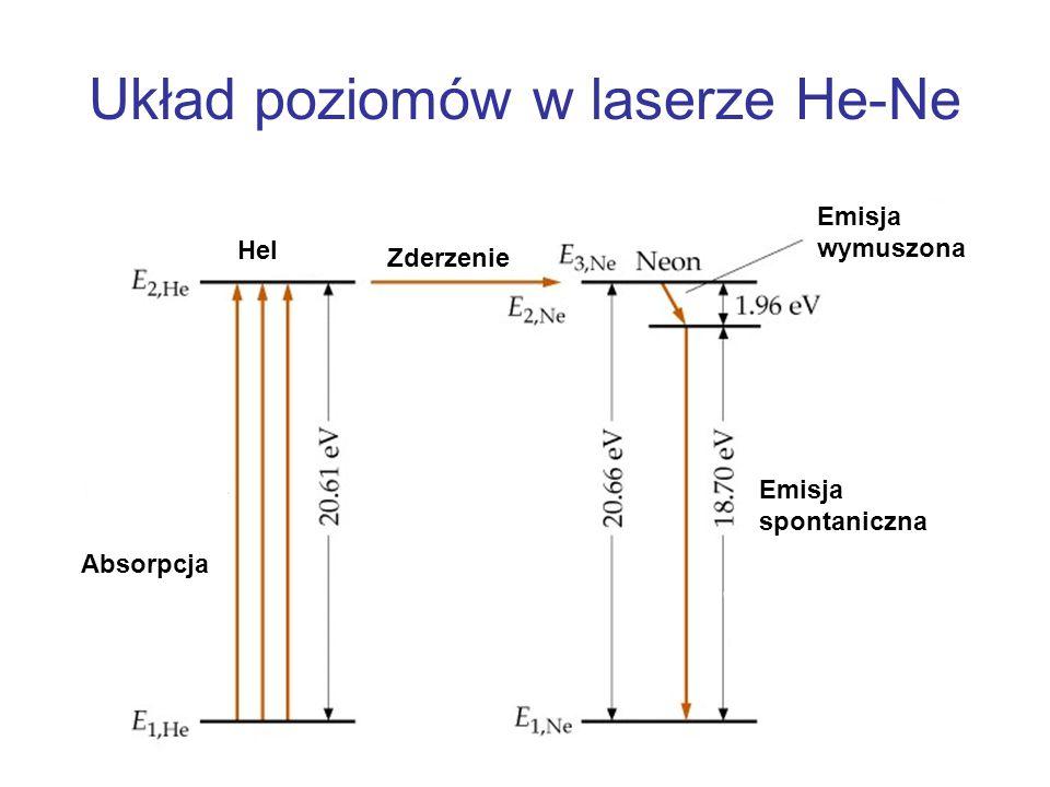 Układ poziomów w laserze He-Ne