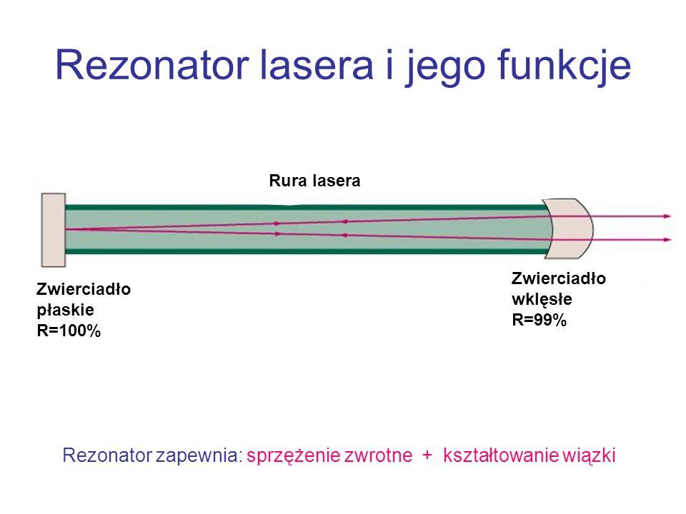 Rezonator lasera i jego funkcje