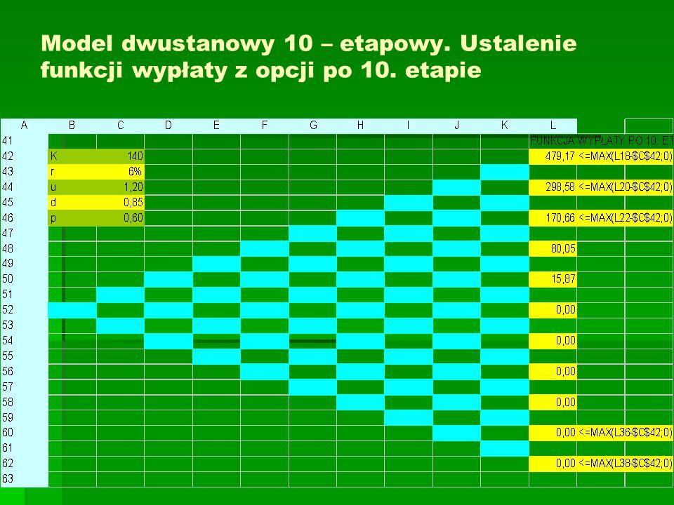 Model dwustanowy 10 – etapowy. Ustalenie funkcji wypłaty z opcji po 10