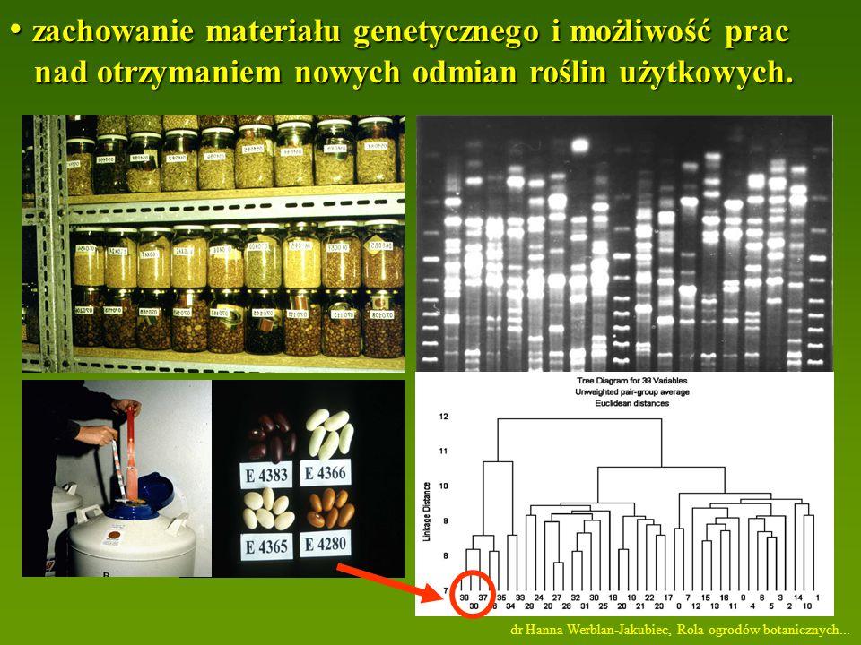 zachowanie materiału genetycznego i możliwość prac