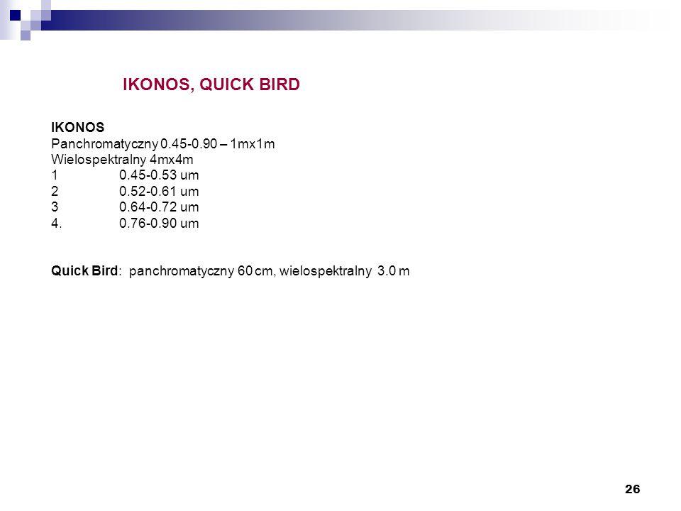 IKONOS, QUICK BIRD IKONOS Panchromatyczny 0.45-0.90 – 1mx1m