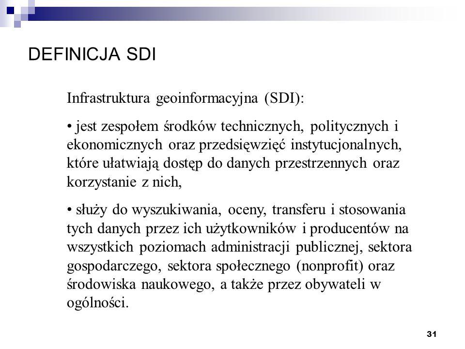 DEFINICJA SDI Infrastruktura geoinformacyjna (SDI):