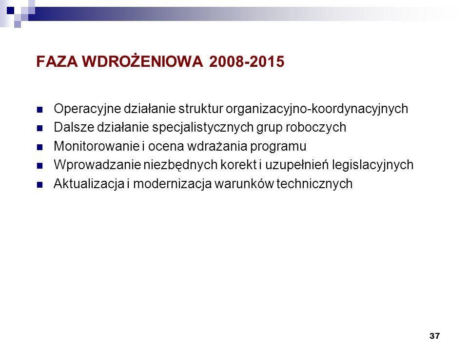 FAZA WDROŻENIOWA 2008-2015 Operacyjne działanie struktur organizacyjno-koordynacyjnych. Dalsze działanie specjalistycznych grup roboczych.