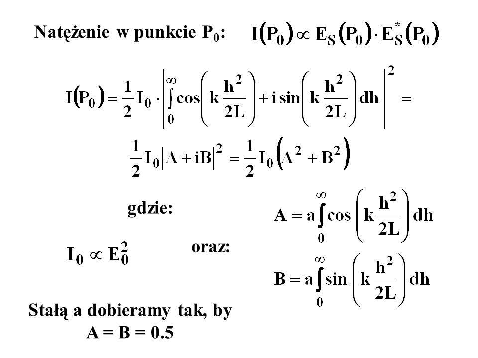 Stałą a dobieramy tak, by A = B = 0.5