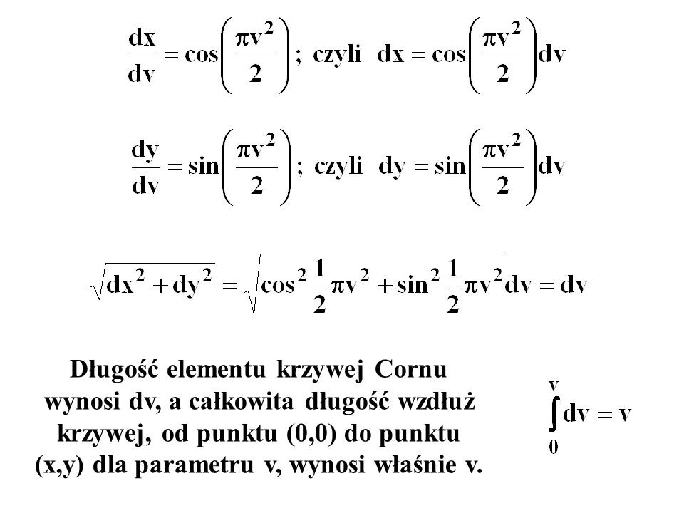 Długość elementu krzywej Cornu wynosi dv, a całkowita długość wzdłuż krzywej, od punktu (0,0) do punktu (x,y) dla parametru v, wynosi właśnie v.