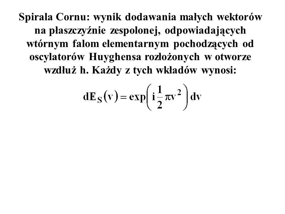Spirala Cornu: wynik dodawania małych wektorów na płaszczyźnie zespolonej, odpowiadających wtórnym falom elementarnym pochodzących od oscylatorów Huyghensa rozłożonych w otworze wzdłuż h.