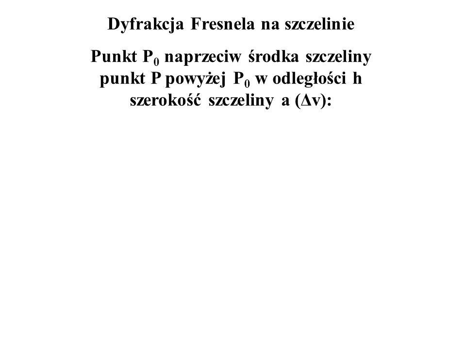 Dyfrakcja Fresnela na szczelinie