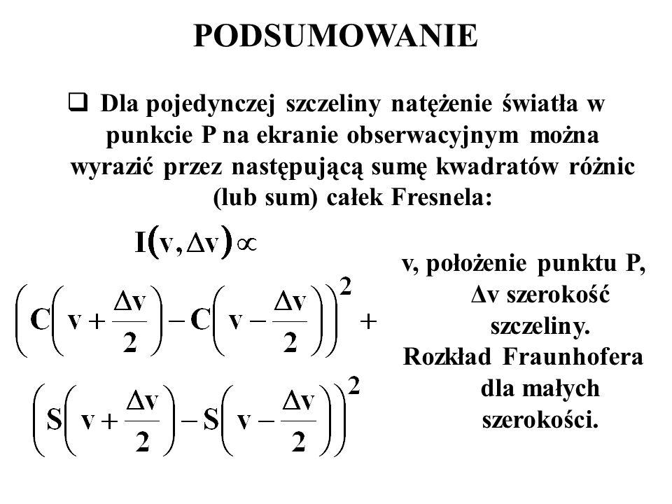 v, położenie punktu P, Δv szerokość szczeliny.