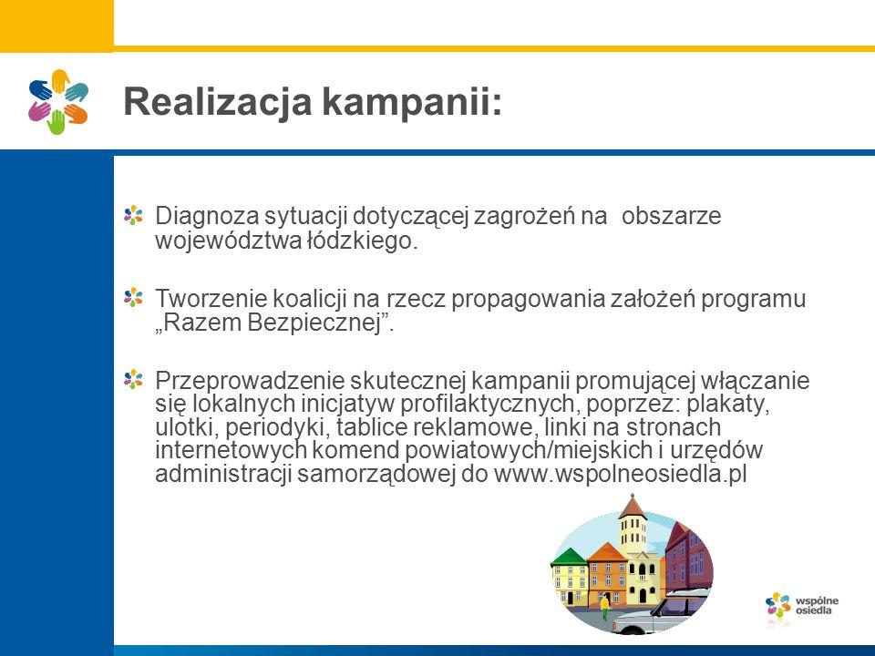 Realizacja kampanii: Diagnoza sytuacji dotyczącej zagrożeń na obszarze województwa łódzkiego.