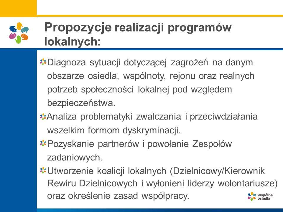 Propozycje realizacji programów lokalnych: