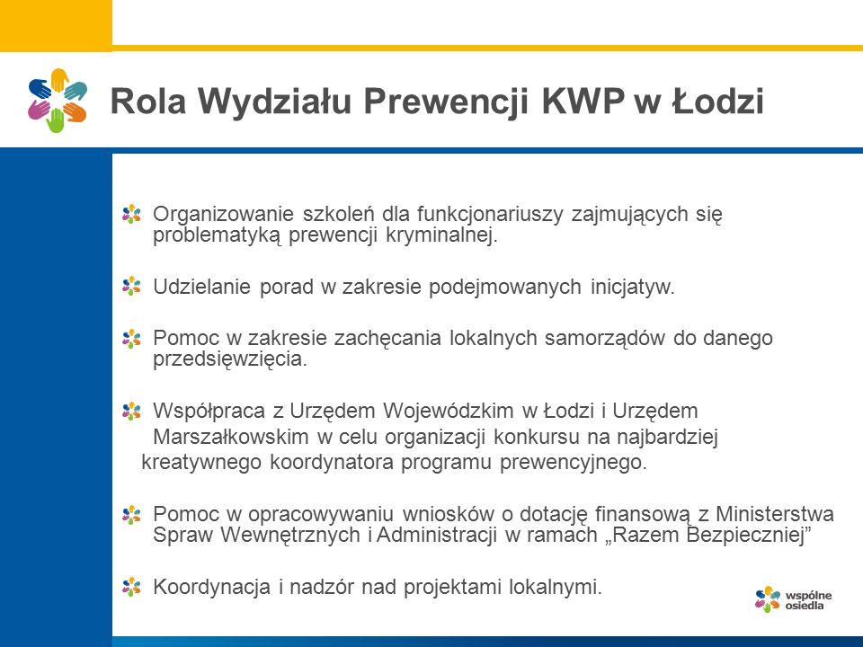Rola Wydziału Prewencji KWP w Łodzi