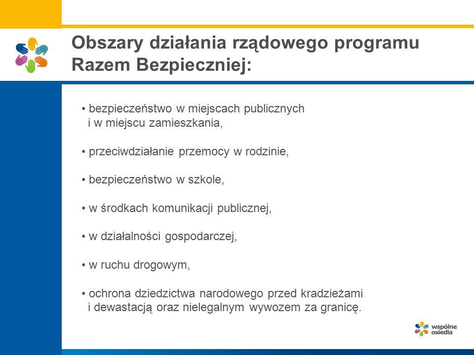 Obszary działania rządowego programu Razem Bezpieczniej: