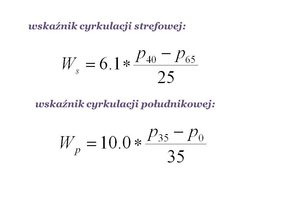 wskaźnik cyrkulacji strefowej: