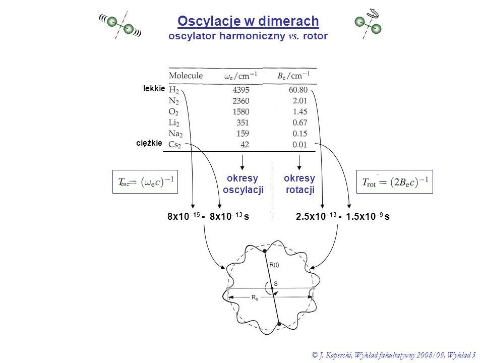 oscylator harmoniczny vs. rotor