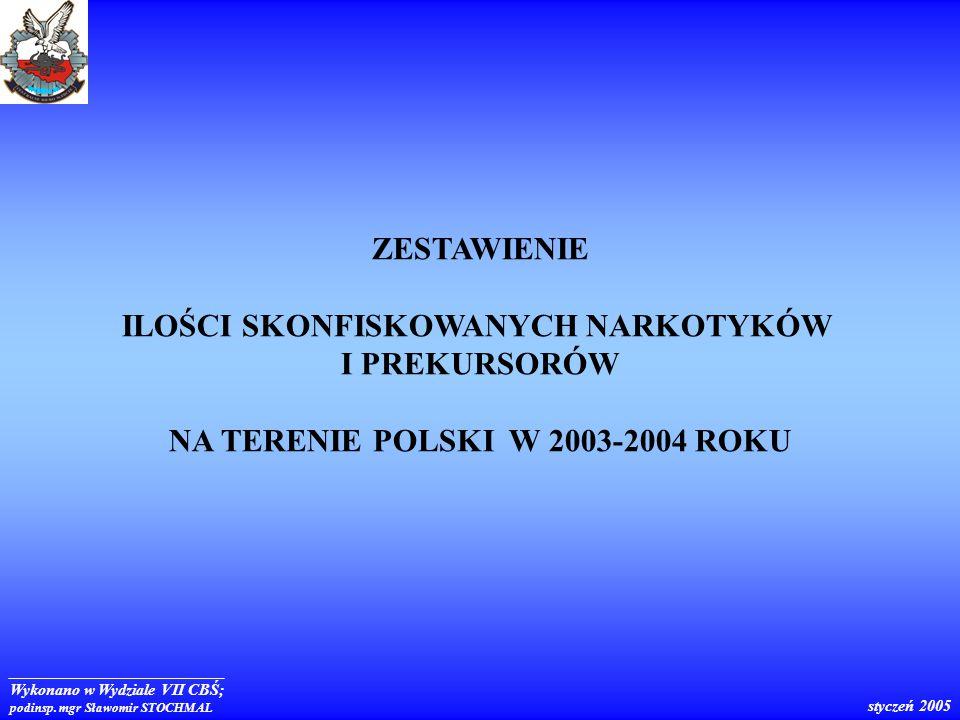 ILOŚCI SKONFISKOWANYCH NARKOTYKÓW NA TERENIE POLSKI W 2003-2004 ROKU
