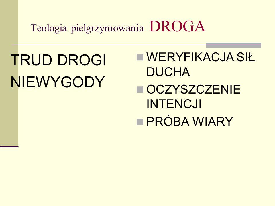Teologia pielgrzymowania DROGA